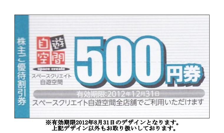 (株)システムソフト【7527】:株主優待 - Yahoo! …