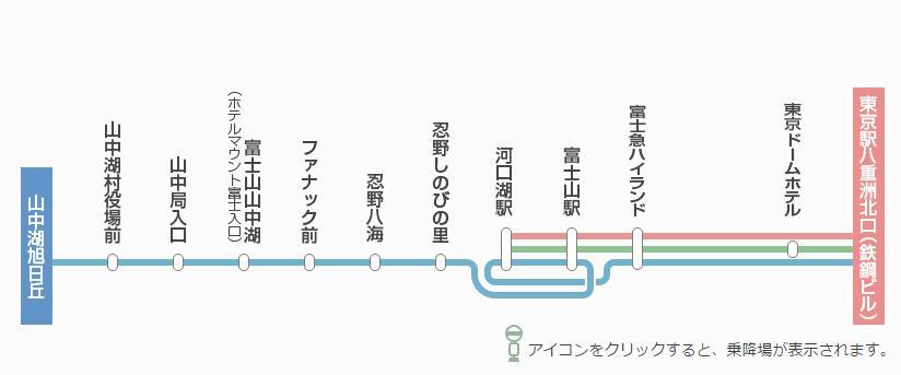 富士急行路線