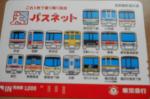 パスネット 1000円券