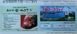 南伊豆・やまきち 1000円以上10%OFF・下田ロープウェイ30%OFF(東急電鉄株主優待)