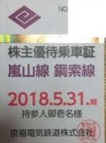 京福電気鉄道株主(定期型)嵐山線・鋼索線乗車証 2018年5月31日期限
