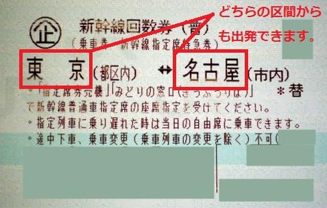 名古屋新幹線回数券
