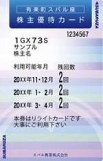 有楽町スバル座株主優待カード(スバル興業株主優待)