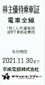 京成電鉄株主優待乗車証(切符タイプ) 2021年11月30日期限